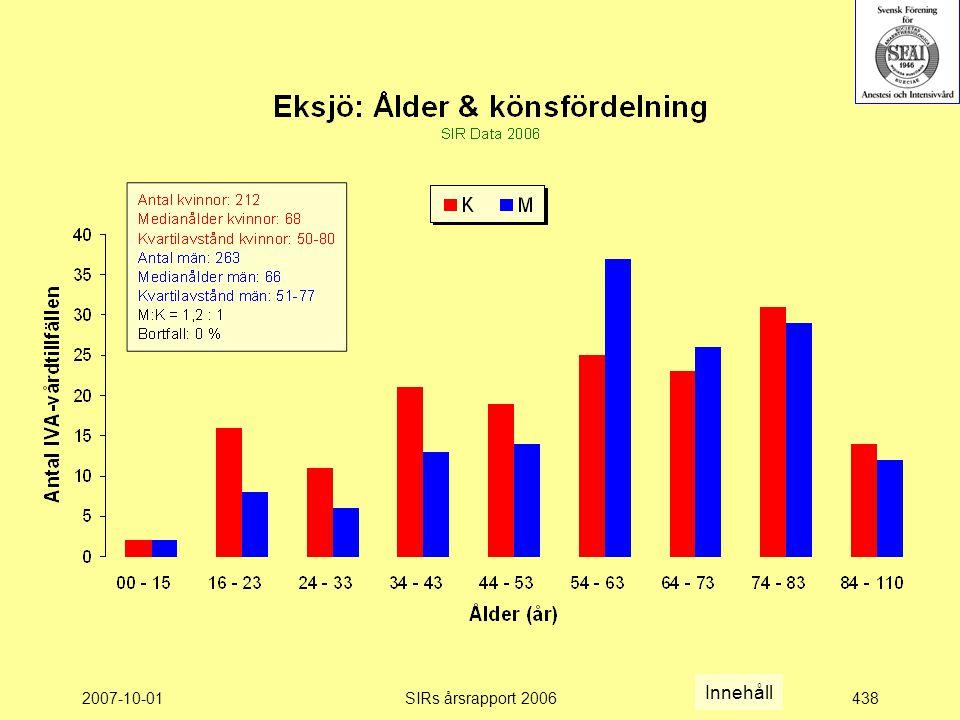2007-10-01SIRs årsrapport 2006438 Innehåll