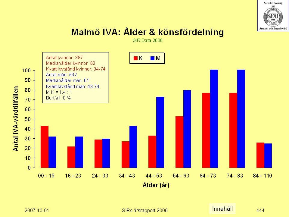 2007-10-01SIRs årsrapport 2006444 Innehåll