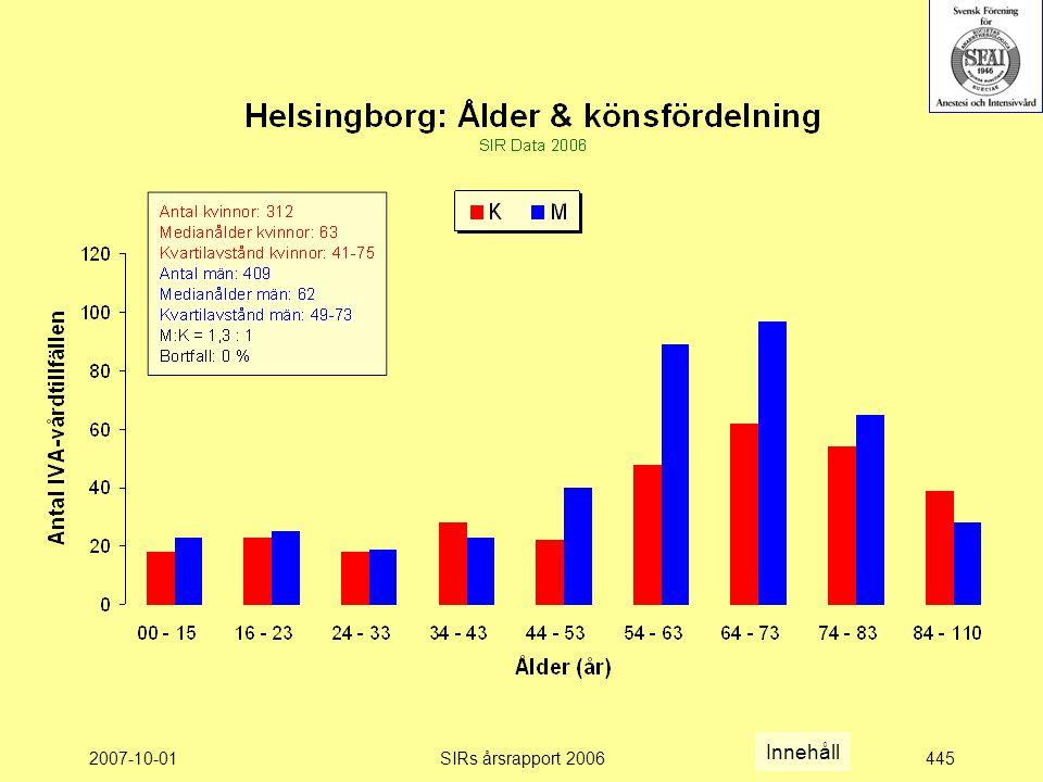 2007-10-01SIRs årsrapport 2006445 Innehåll