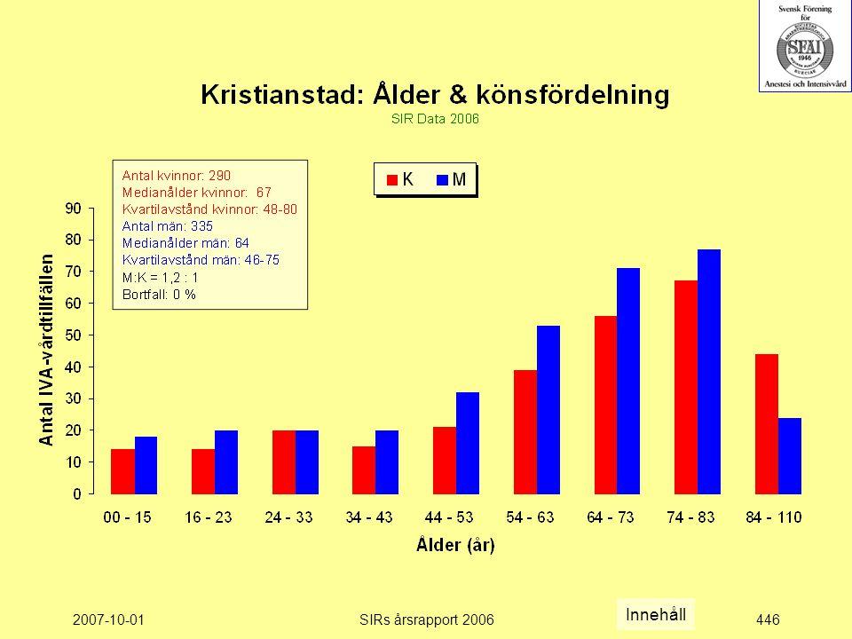 2007-10-01SIRs årsrapport 2006446 Innehåll