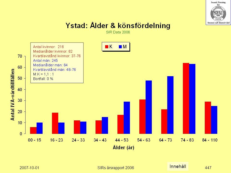 2007-10-01SIRs årsrapport 2006447 Innehåll