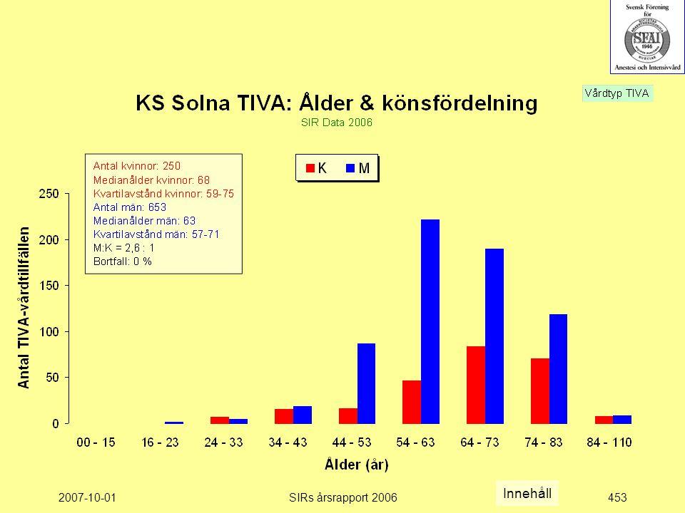 2007-10-01SIRs årsrapport 2006453 Innehåll