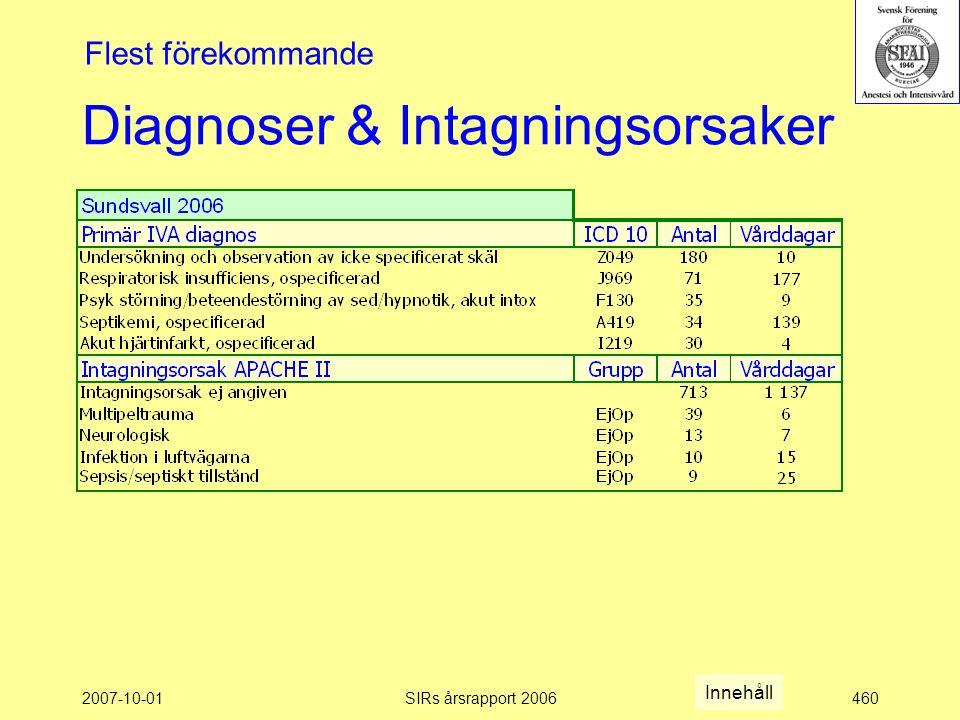 2007-10-01SIRs årsrapport 2006460 Diagnoser & Intagningsorsaker Flest förekommande Innehåll