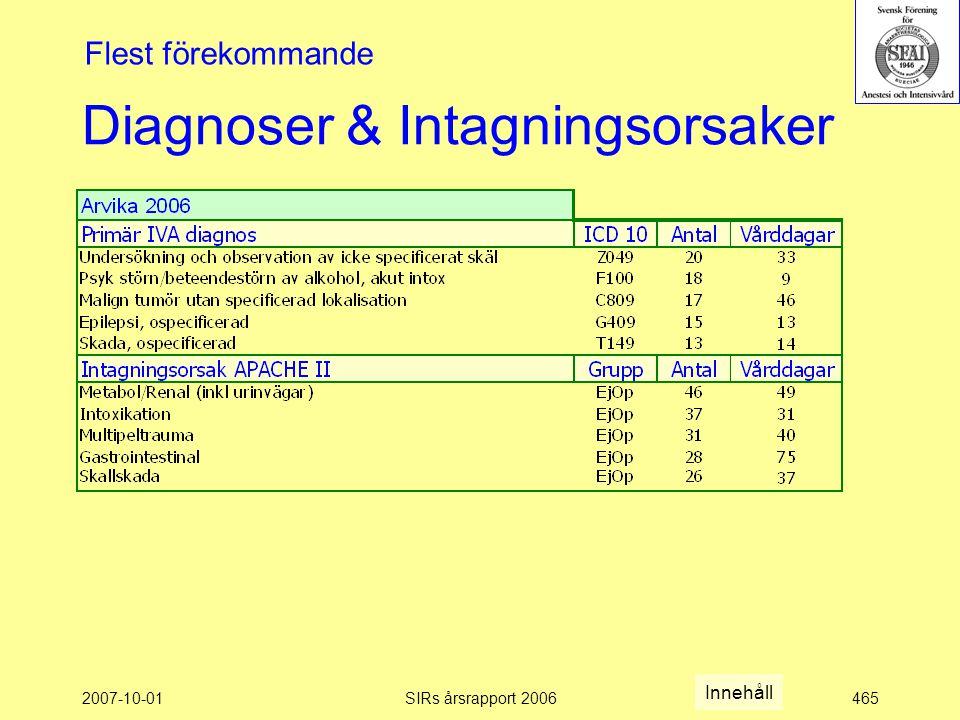 2007-10-01SIRs årsrapport 2006465 Diagnoser & Intagningsorsaker Flest förekommande Innehåll