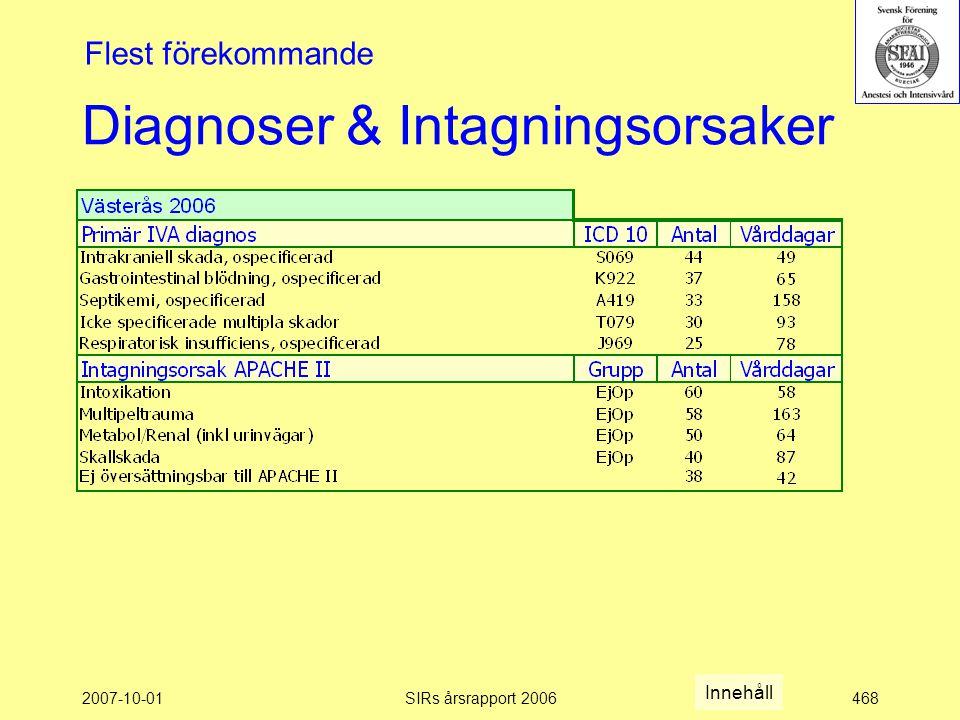 2007-10-01SIRs årsrapport 2006468 Diagnoser & Intagningsorsaker Flest förekommande Innehåll