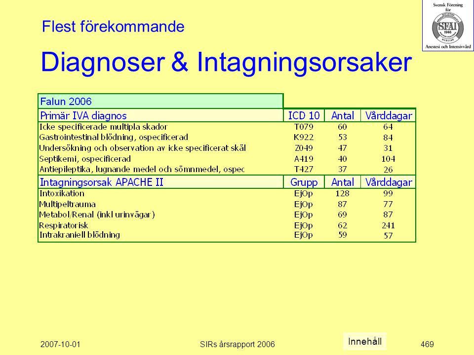2007-10-01SIRs årsrapport 2006469 Diagnoser & Intagningsorsaker Flest förekommande Innehåll