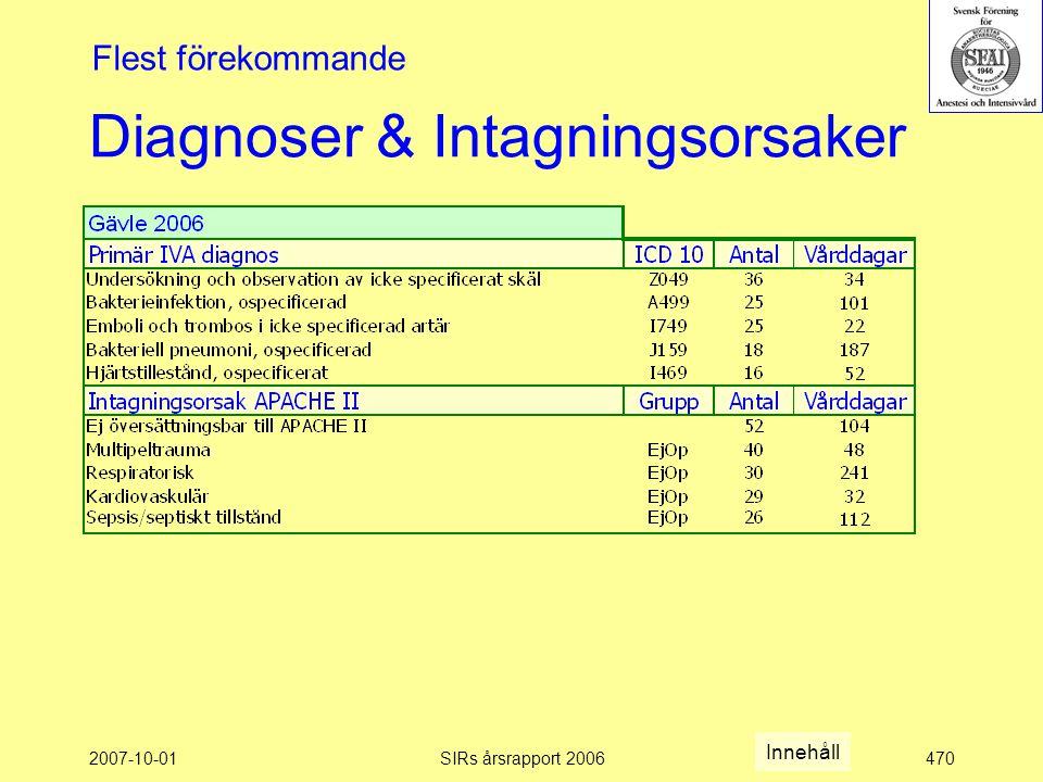 2007-10-01SIRs årsrapport 2006470 Diagnoser & Intagningsorsaker Flest förekommande Innehåll
