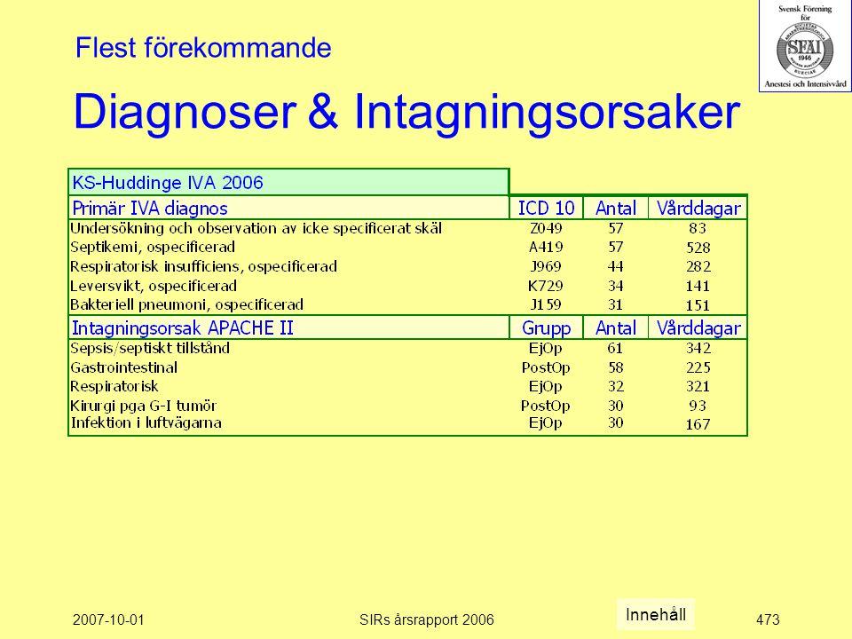 2007-10-01SIRs årsrapport 2006473 Diagnoser & Intagningsorsaker Flest förekommande Innehåll