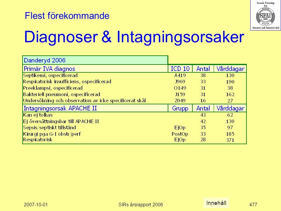 2007-10-01SIRs årsrapport 2006477 Diagnoser & Intagningsorsaker Flest förekommande Innehåll