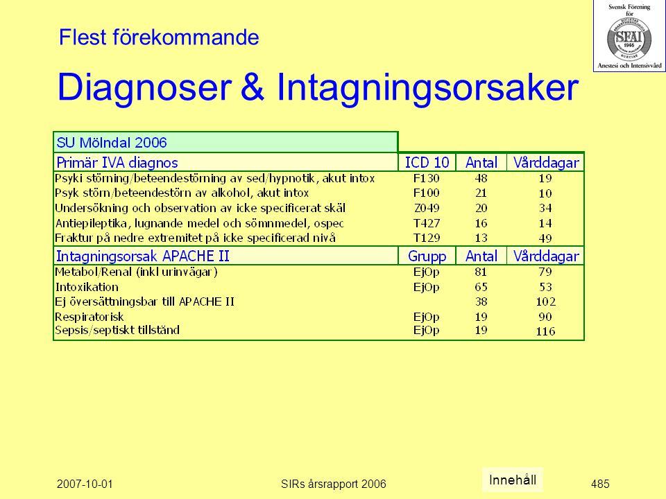 2007-10-01SIRs årsrapport 2006485 Diagnoser & Intagningsorsaker Flest förekommande Innehåll