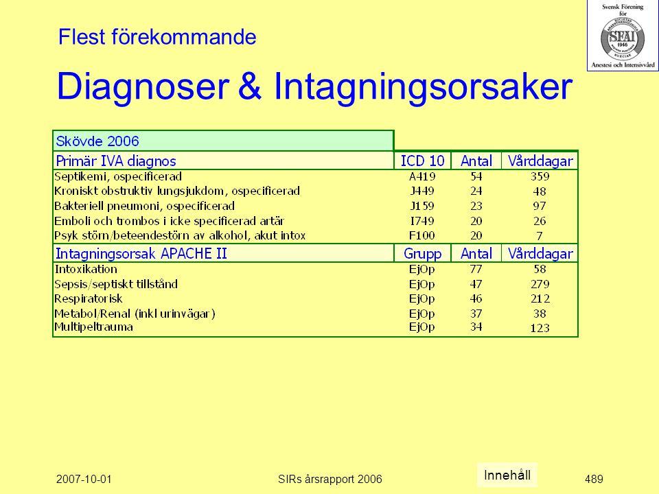 2007-10-01SIRs årsrapport 2006489 Diagnoser & Intagningsorsaker Flest förekommande Innehåll