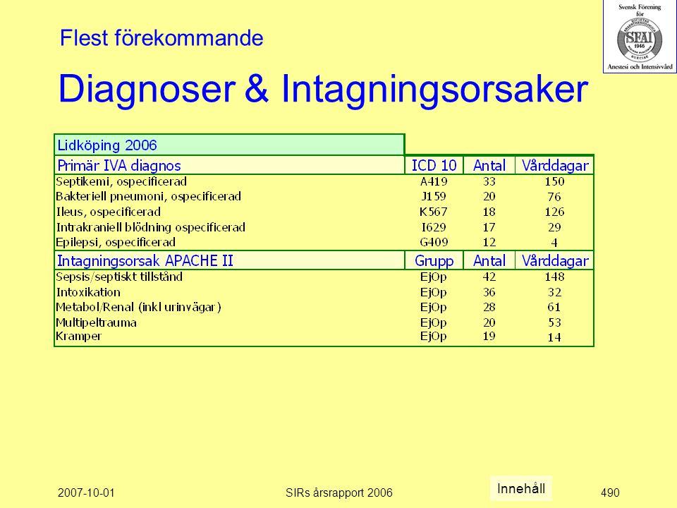 2007-10-01SIRs årsrapport 2006490 Diagnoser & Intagningsorsaker Flest förekommande Innehåll