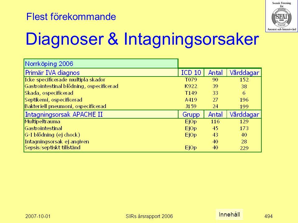 2007-10-01SIRs årsrapport 2006494 Diagnoser & Intagningsorsaker Flest förekommande Innehåll