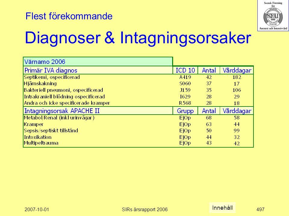 2007-10-01SIRs årsrapport 2006497 Diagnoser & Intagningsorsaker Flest förekommande Innehåll