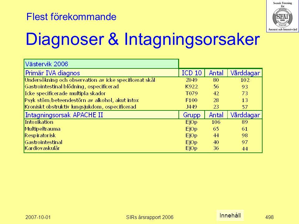 2007-10-01SIRs årsrapport 2006498 Diagnoser & Intagningsorsaker Flest förekommande Innehåll