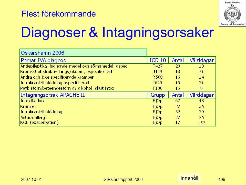 2007-10-01SIRs årsrapport 2006499 Diagnoser & Intagningsorsaker Flest förekommande Innehåll
