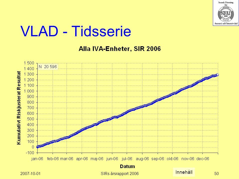 2007-10-01SIRs årsrapport 200650 VLAD - Tidsserie Innehåll