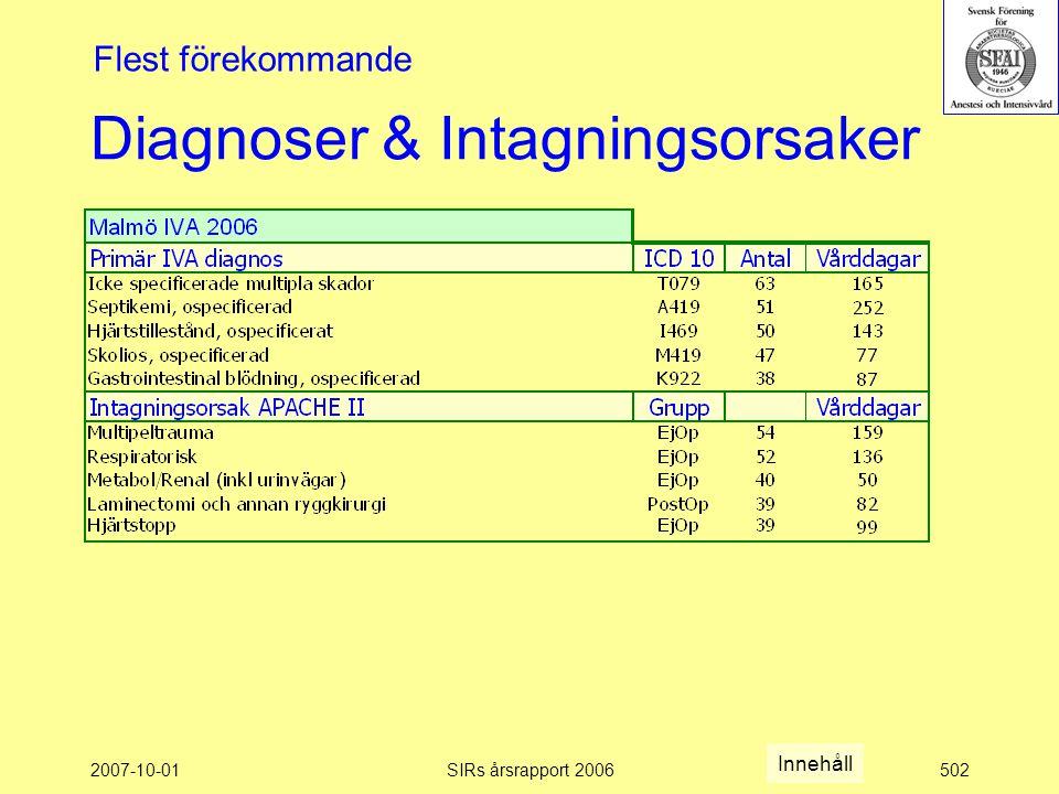 2007-10-01SIRs årsrapport 2006502 Diagnoser & Intagningsorsaker Flest förekommande Innehåll
