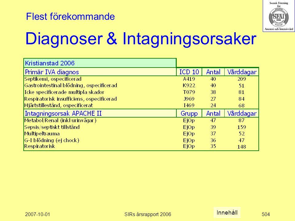 2007-10-01SIRs årsrapport 2006504 Diagnoser & Intagningsorsaker Flest förekommande Innehåll