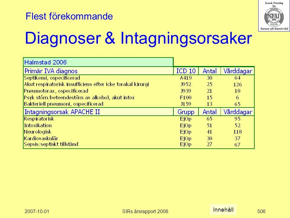 2007-10-01SIRs årsrapport 2006506 Diagnoser & Intagningsorsaker Flest förekommande Innehåll