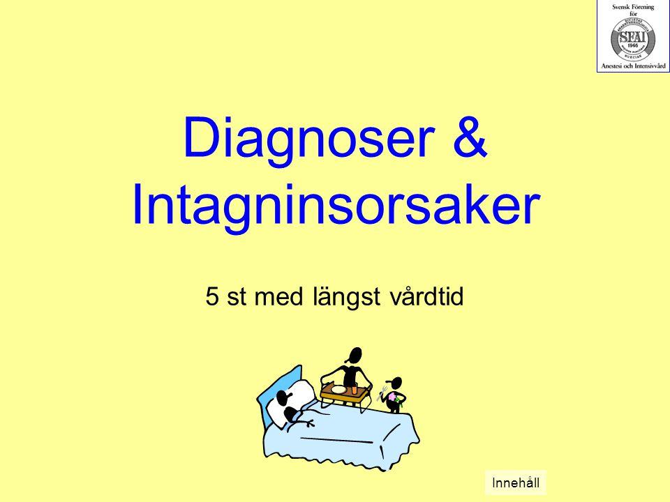 Diagnoser & Intagninsorsaker 5 st med längst vårdtid Innehåll