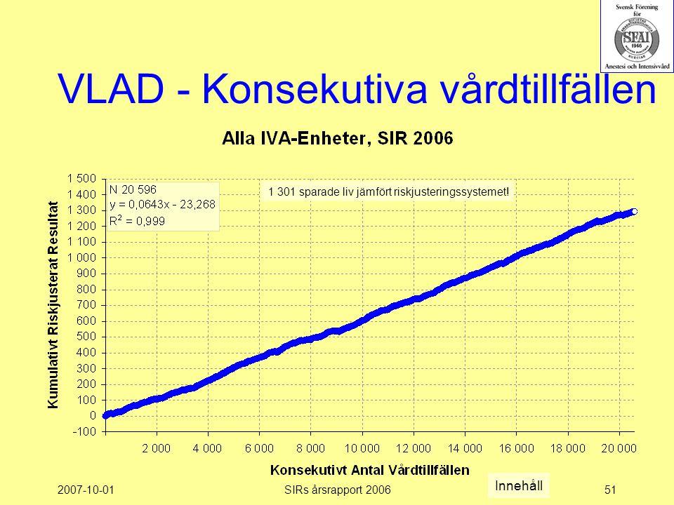 2007-10-01SIRs årsrapport 200651 VLAD - Konsekutiva vårdtillfällen Innehåll 1 301 sparade liv jämfört riskjusteringssystemet!