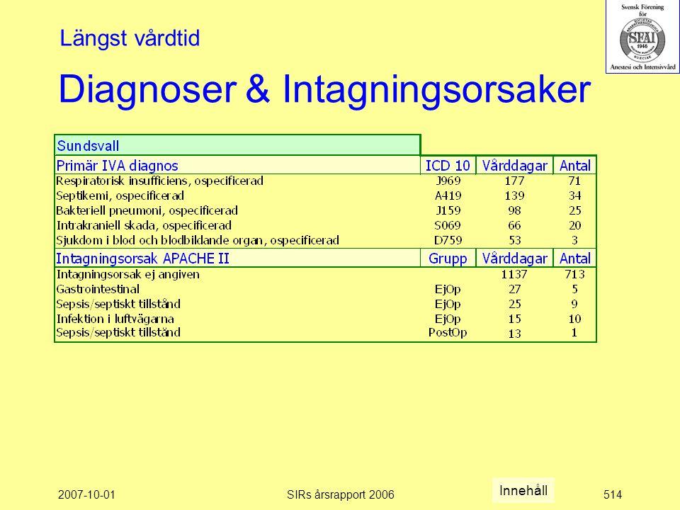 2007-10-01SIRs årsrapport 2006514 Diagnoser & Intagningsorsaker Längst vårdtid Innehåll
