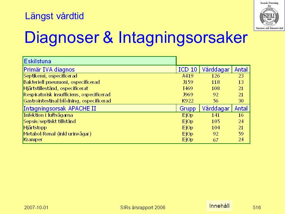 2007-10-01SIRs årsrapport 2006516 Diagnoser & Intagningsorsaker Längst vårdtid Innehåll