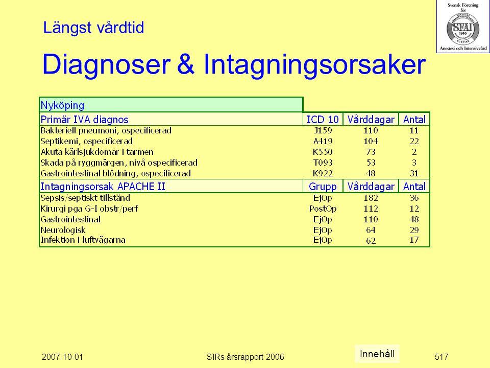2007-10-01SIRs årsrapport 2006517 Diagnoser & Intagningsorsaker Längst vårdtid Innehåll