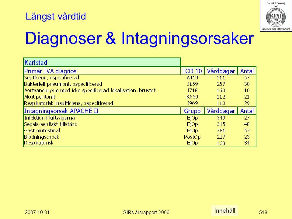 2007-10-01SIRs årsrapport 2006518 Diagnoser & Intagningsorsaker Längst vårdtid Innehåll