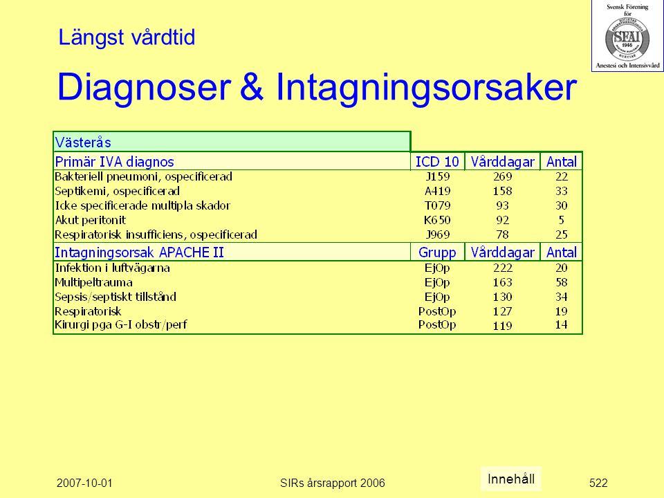 2007-10-01SIRs årsrapport 2006522 Diagnoser & Intagningsorsaker Längst vårdtid Innehåll