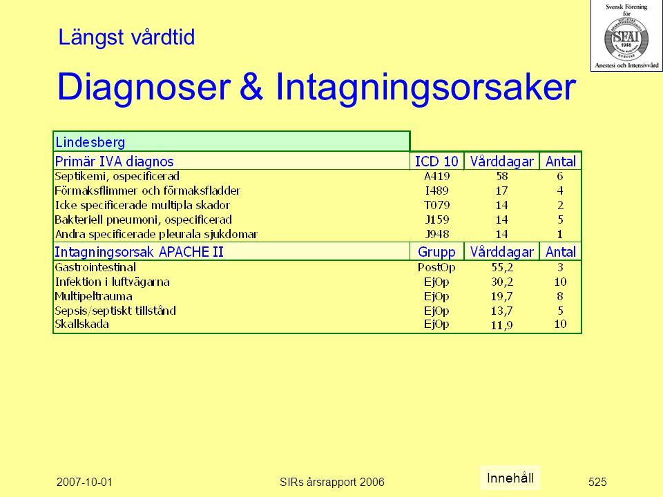 2007-10-01SIRs årsrapport 2006525 Diagnoser & Intagningsorsaker Längst vårdtid Innehåll