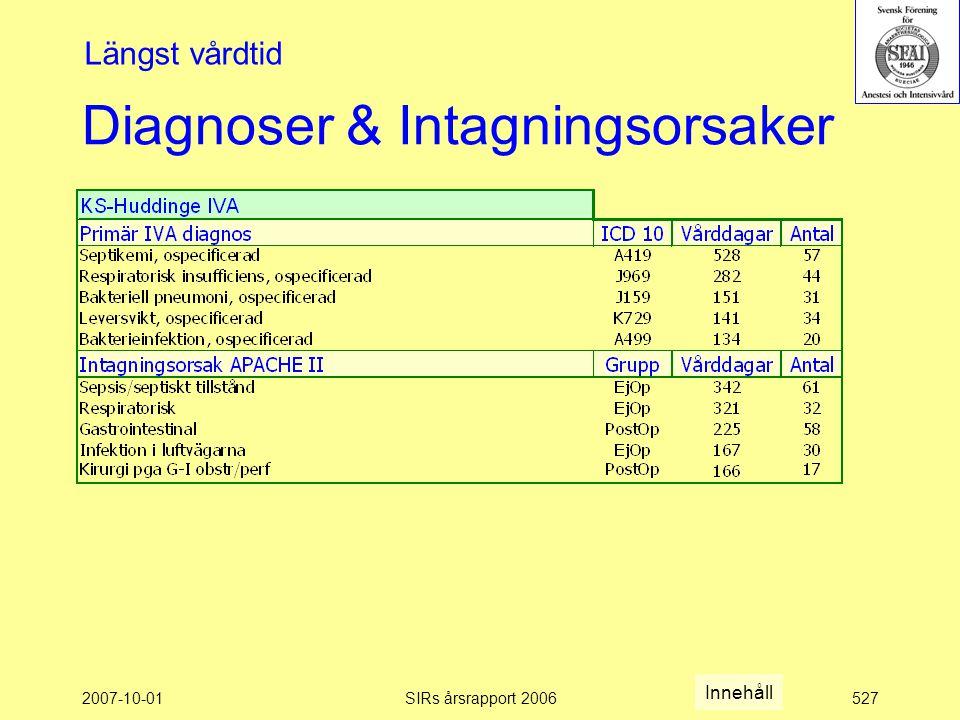 2007-10-01SIRs årsrapport 2006527 Diagnoser & Intagningsorsaker Längst vårdtid Innehåll