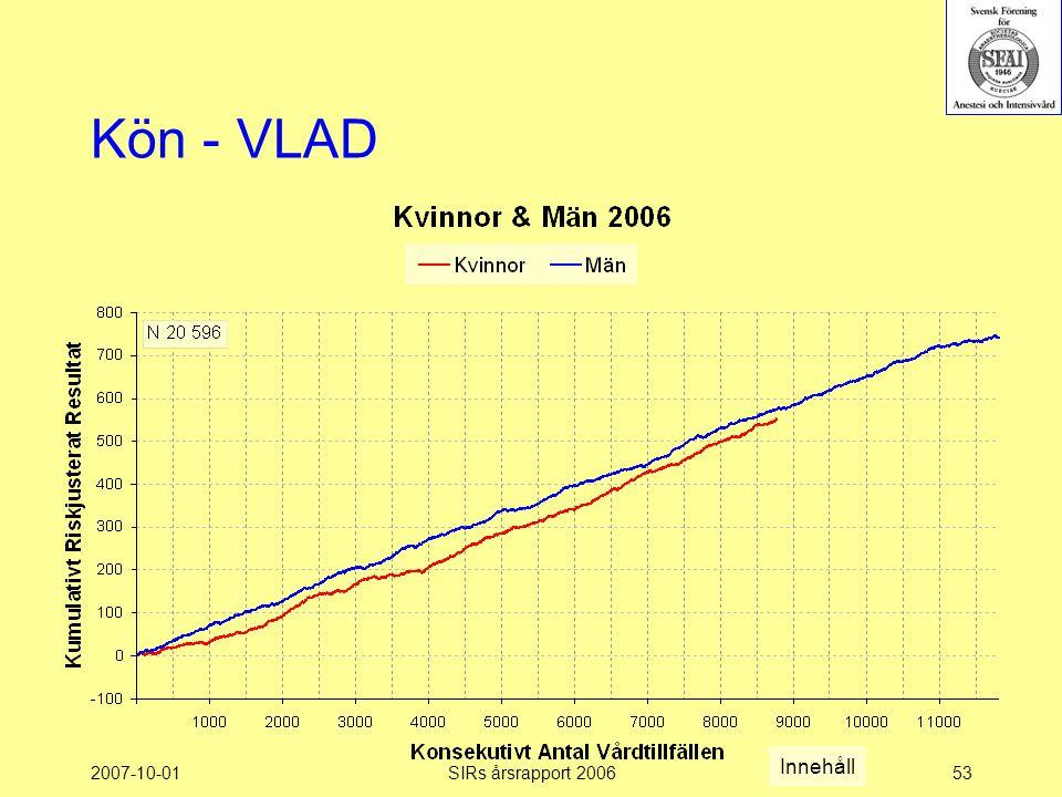 2007-10-01SIRs årsrapport 200653 Kön - VLAD Innehåll