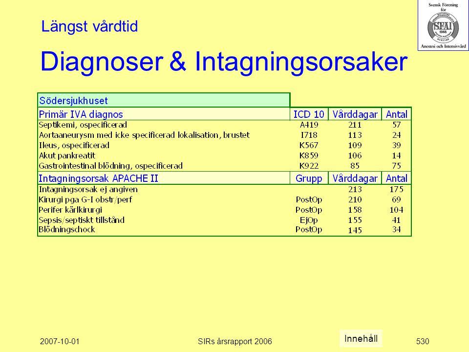 2007-10-01SIRs årsrapport 2006530 Diagnoser & Intagningsorsaker Längst vårdtid Innehåll