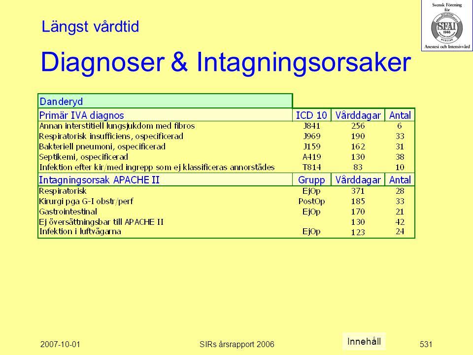 2007-10-01SIRs årsrapport 2006531 Diagnoser & Intagningsorsaker Längst vårdtid Innehåll