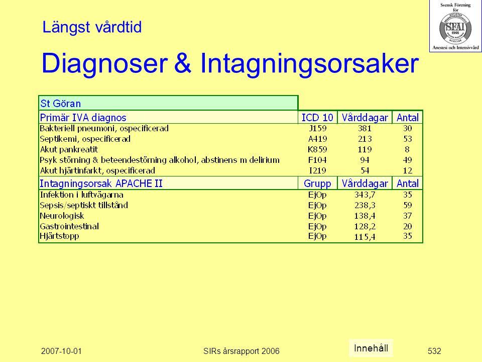 2007-10-01SIRs årsrapport 2006532 Diagnoser & Intagningsorsaker Längst vårdtid Innehåll