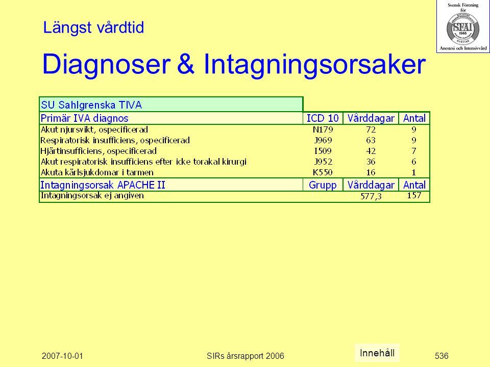 2007-10-01SIRs årsrapport 2006536 Diagnoser & Intagningsorsaker Längst vårdtid Innehåll