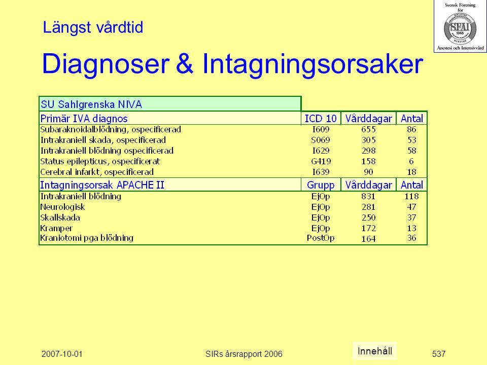 2007-10-01SIRs årsrapport 2006537 Diagnoser & Intagningsorsaker Längst vårdtid Innehåll