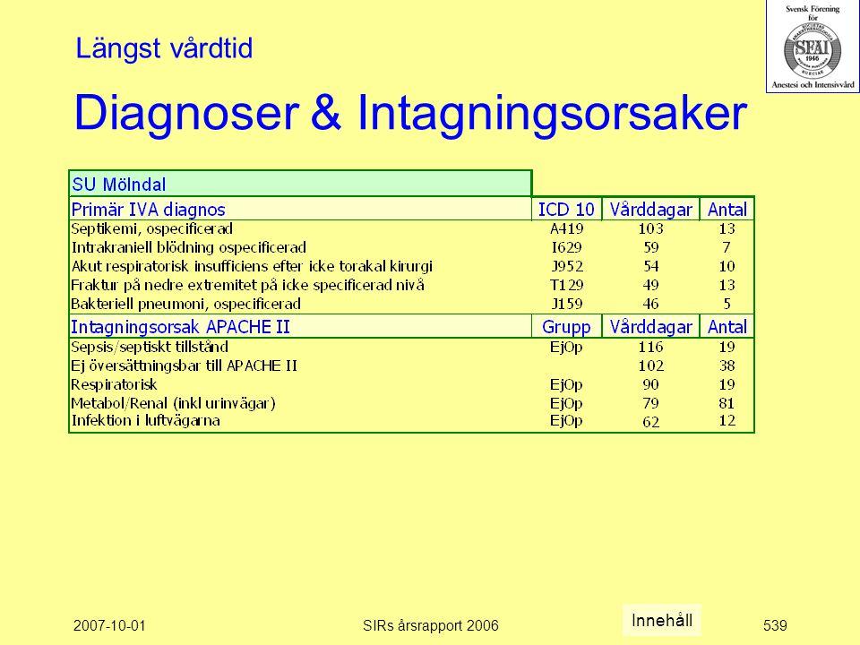2007-10-01SIRs årsrapport 2006539 Diagnoser & Intagningsorsaker Längst vårdtid Innehåll