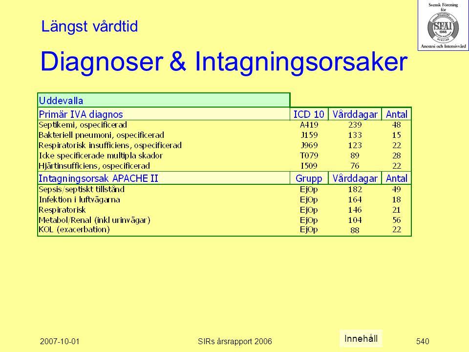 2007-10-01SIRs årsrapport 2006540 Diagnoser & Intagningsorsaker Längst vårdtid Innehåll