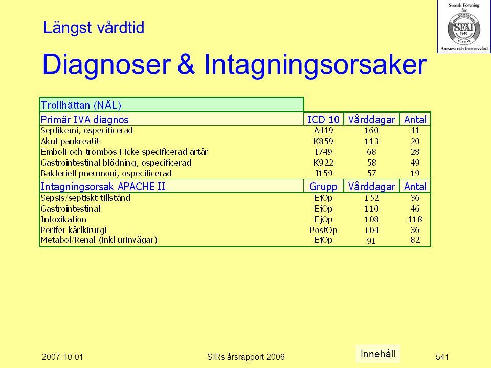 2007-10-01SIRs årsrapport 2006541 Diagnoser & Intagningsorsaker Längst vårdtid Innehåll