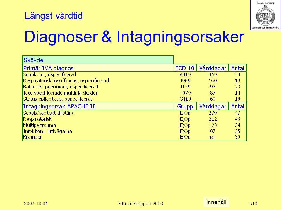 2007-10-01SIRs årsrapport 2006543 Diagnoser & Intagningsorsaker Längst vårdtid Innehåll