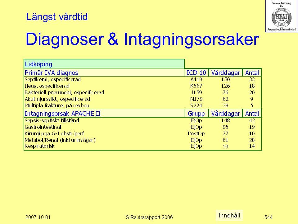 2007-10-01SIRs årsrapport 2006544 Diagnoser & Intagningsorsaker Längst vårdtid Innehåll