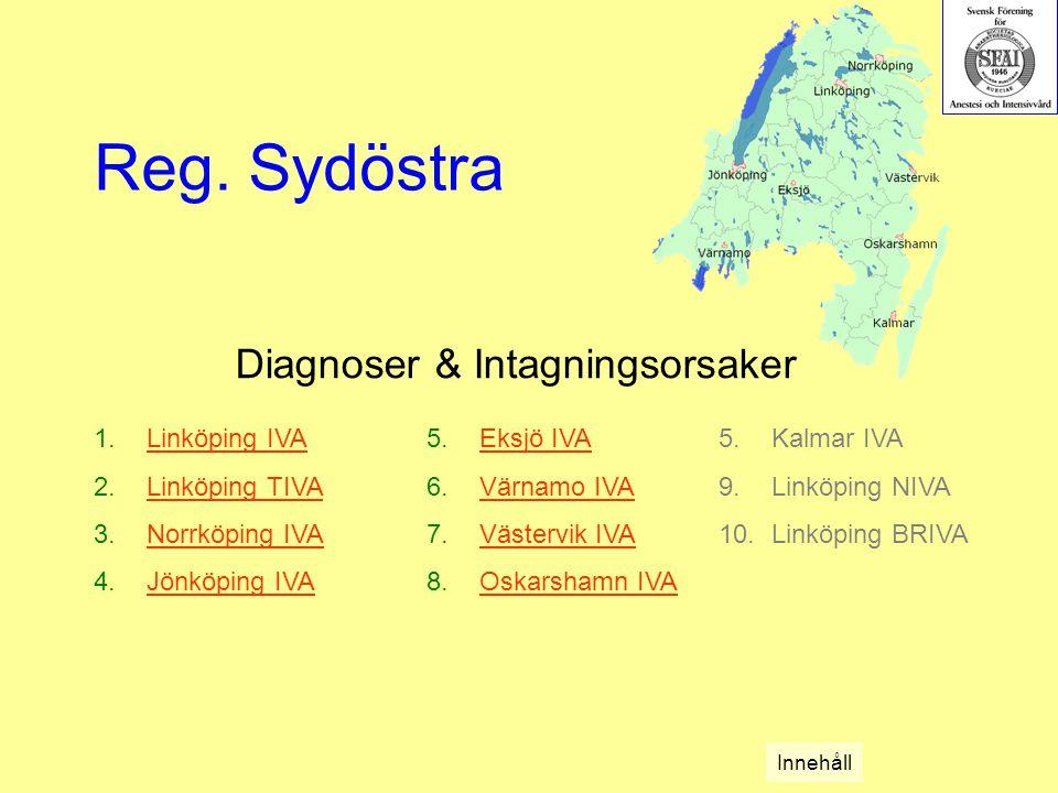 Diagnoser & Intagningsorsaker 1.Linköping IVALinköping IVA 2.Linköping TIVALinköping TIVA 3.Norrköping IVANorrköping IVA 4.Jönköping IVAJönköping IVA 5.Eksjö IVAEksjö IVA 6.Värnamo IVAVärnamo IVA 7.Västervik IVAVästervik IVA 8.Oskarshamn IVAOskarshamn IVA Reg.