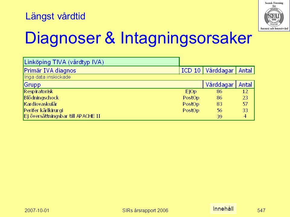 2007-10-01SIRs årsrapport 2006547 Diagnoser & Intagningsorsaker Längst vårdtid Innehåll