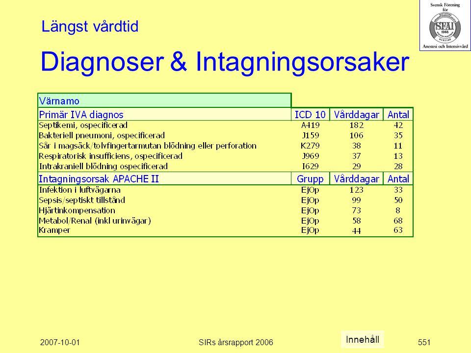 2007-10-01SIRs årsrapport 2006551 Diagnoser & Intagningsorsaker Längst vårdtid Innehåll