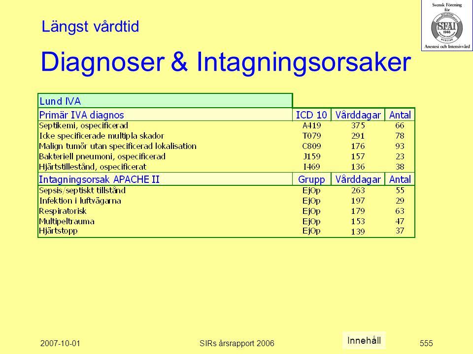 2007-10-01SIRs årsrapport 2006555 Diagnoser & Intagningsorsaker Längst vårdtid Innehåll