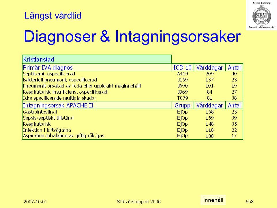 2007-10-01SIRs årsrapport 2006558 Diagnoser & Intagningsorsaker Längst vårdtid Innehåll