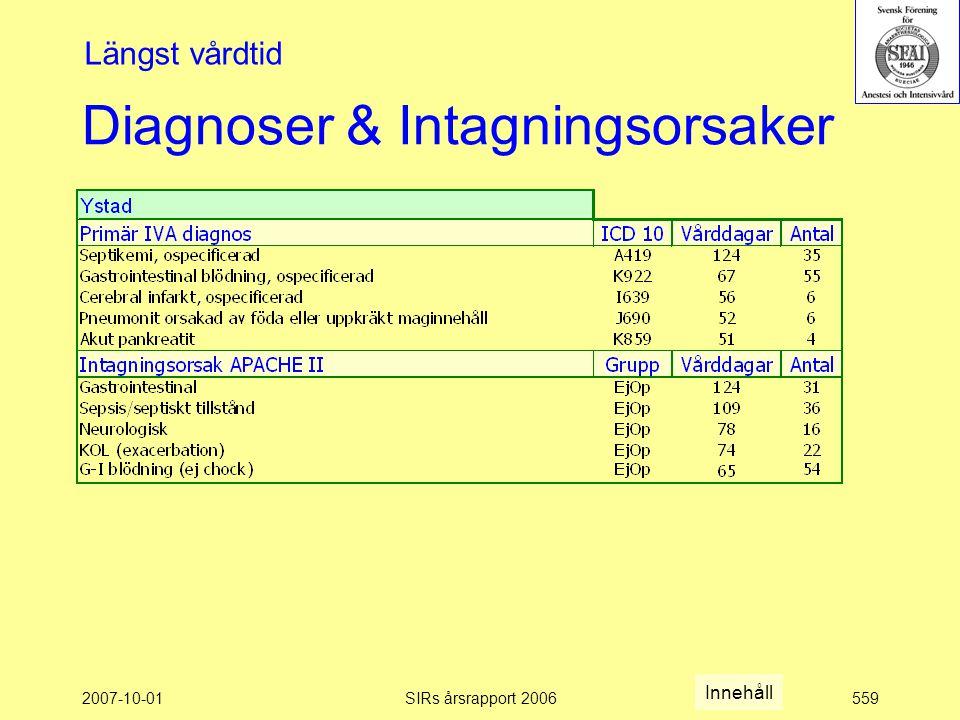 2007-10-01SIRs årsrapport 2006559 Diagnoser & Intagningsorsaker Längst vårdtid Innehåll